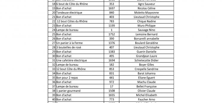03/09/2000 – Liste des gagnants de la tombola VIE